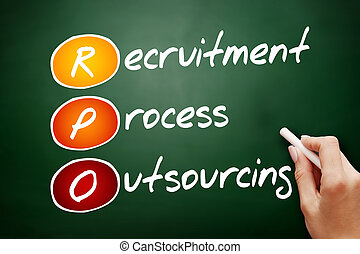 Recruitment Process Outsourcing, acronym