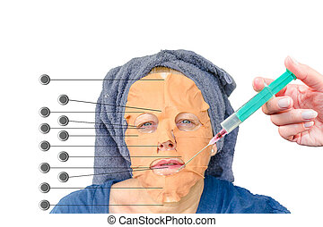Cosmetic face mask and a botulinum injection