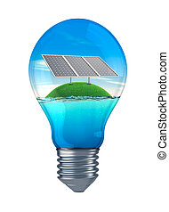 concept of sustainable energy