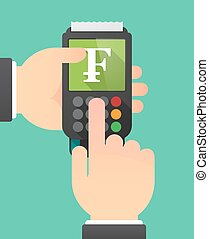 Hands with a dataphone with a swiss franc sign -...