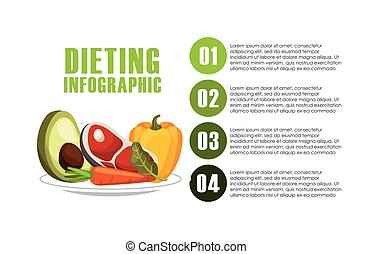 dieting infographic presentation