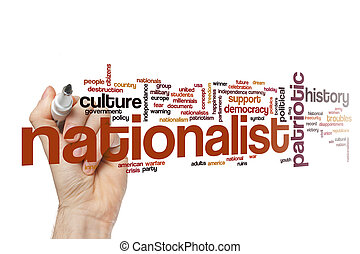 Nationalist word cloud concept - Nationalist word cloud