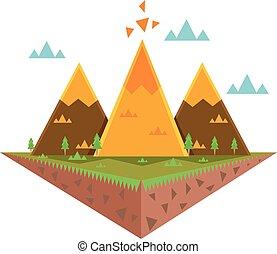 Shapes Island Triangle