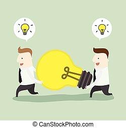 Big idea brainstorming