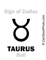 Astrology: Sign of Zodiac TAURUS (The Bull) - Astrology...