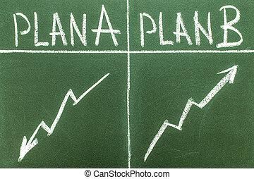 Written on a blackboard Plan A and Plan B