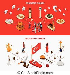Turkish Culture 2 Isometric Touristic Banners - Turkish...