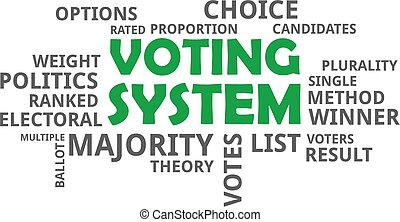 word cloud - voting system - A word cloud of voting system...