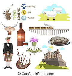 Scotland travel collection. Vector Illustration. Isolated on...