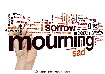 Mourning word cloud concept