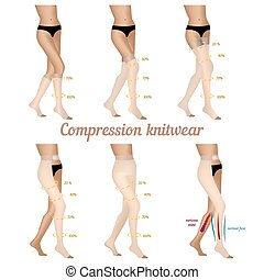 Compression knitwear for varicose veins in the legs....