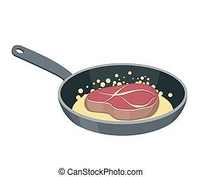 Steak frying pan. beefsteak griddle. Fried piece of meat. Fresh juicy pork in oil