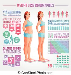 Before after weight loss illustration. Fitness and diet vector infographics.