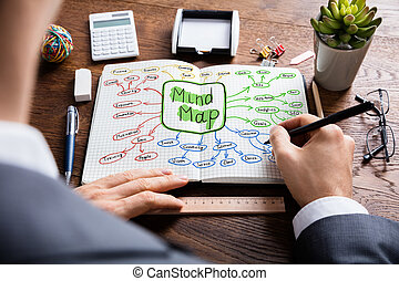 Businessperson Drawing Mind Map Flowchart In Notebook - High...