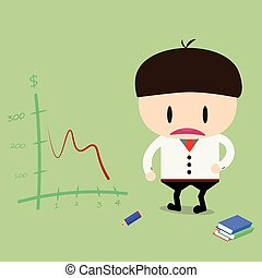 Businessman or manager drawing negative trend graph fall by...
