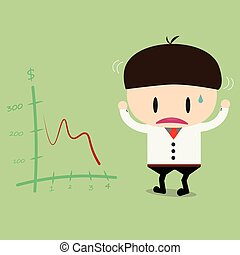 Businessman or manager look negative trend graph fall .flat...