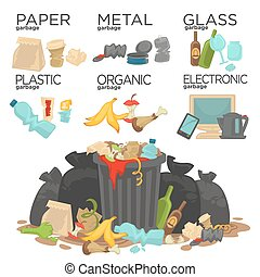 Garbage sorting food waste, glass, metal and paper, plastic...