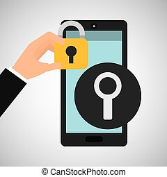 smartphone search money security