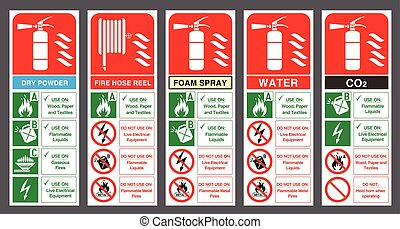 Set of safety labels. Fire extinguisher colour code. - Fire...