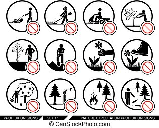 Set of nature exploitation and cultivation prohibition signs