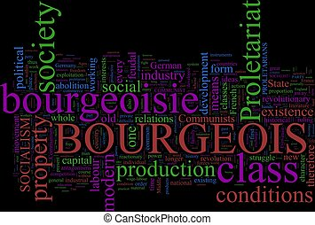 Word Cloud - Marxism - A word cloud based on Marx Communist...