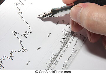 Stock trading - Studying the price evolution of shares