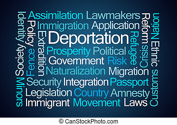 Deportation Word Cloud on Blue Background
