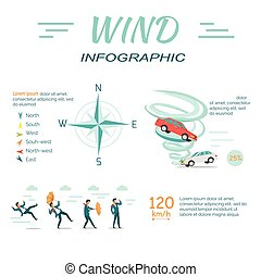 Wind Infographic Flat Design Vector Illustration - Wind...