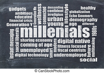 millenials word cloud on blackboard