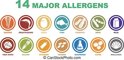 14 major allergens icons - set of 14 major allergens icons...