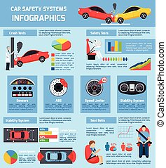 Car Safety Systems Infographics - Car safety systems...