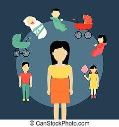 Motherhood Concept Illustration In Flat Design.