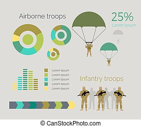 Airborne and Infantry Troops Infographics. Vector
