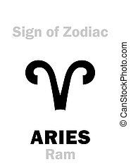 Astrology: Sign of Zodiac ARIES (The Ram) - Astrology...