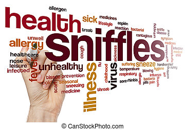 Sniffles word cloud concept