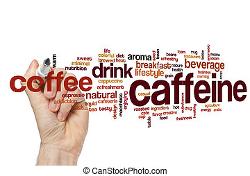 Caffeine word cloud