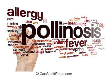 Pollinosis word cloud