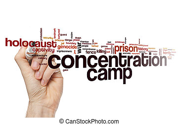 Concentration camp word cloud