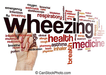 Wheezing word cloud concept