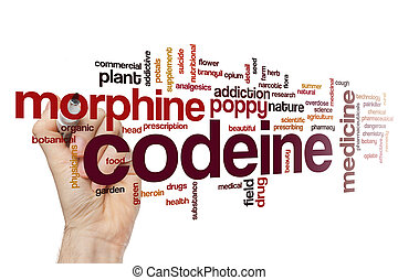 Codeine word cloud concept