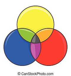 CMYK color profile icon, cartoon style - CMYK color profile...