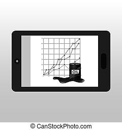 business oil smartphone economic graph