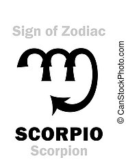 Astrology: Sign of Zodiac SCORPIO (The Scorpion) - Astrology...