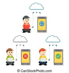 smartphones synchronization set illustration design