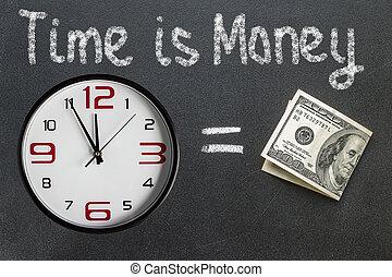 The phrase Time Is Money written on a blackboard