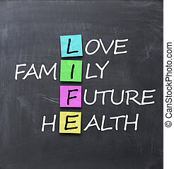 Life acronym on blackboard with colorful sticky notes