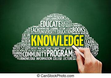 nuvem, conceito, palavra, conhecimento, Educação