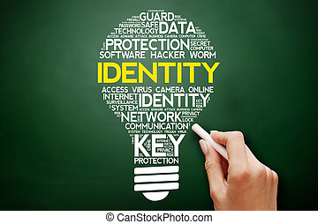 IDENTITY bulb word cloud collage, business concept on...