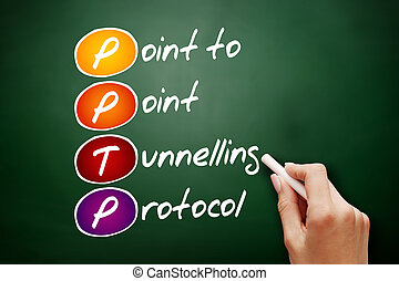 PPTP Point to Point Tunnelling Protocol - Hand drawn PPTP...