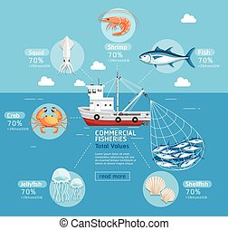 Commercial fishing business plan infographics. Fishing boat,...